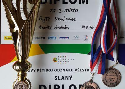 Pohár pro GFP Neratovice